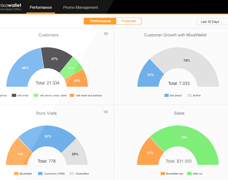 Mixawallet Merchant Dashboard